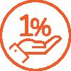 1 percent net contribution.png